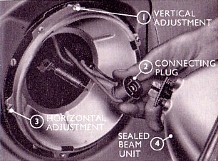 Removing a Sealed Beam Headlamp