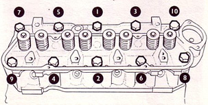 Cylinder Bolts